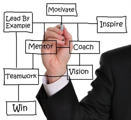 personal business coach